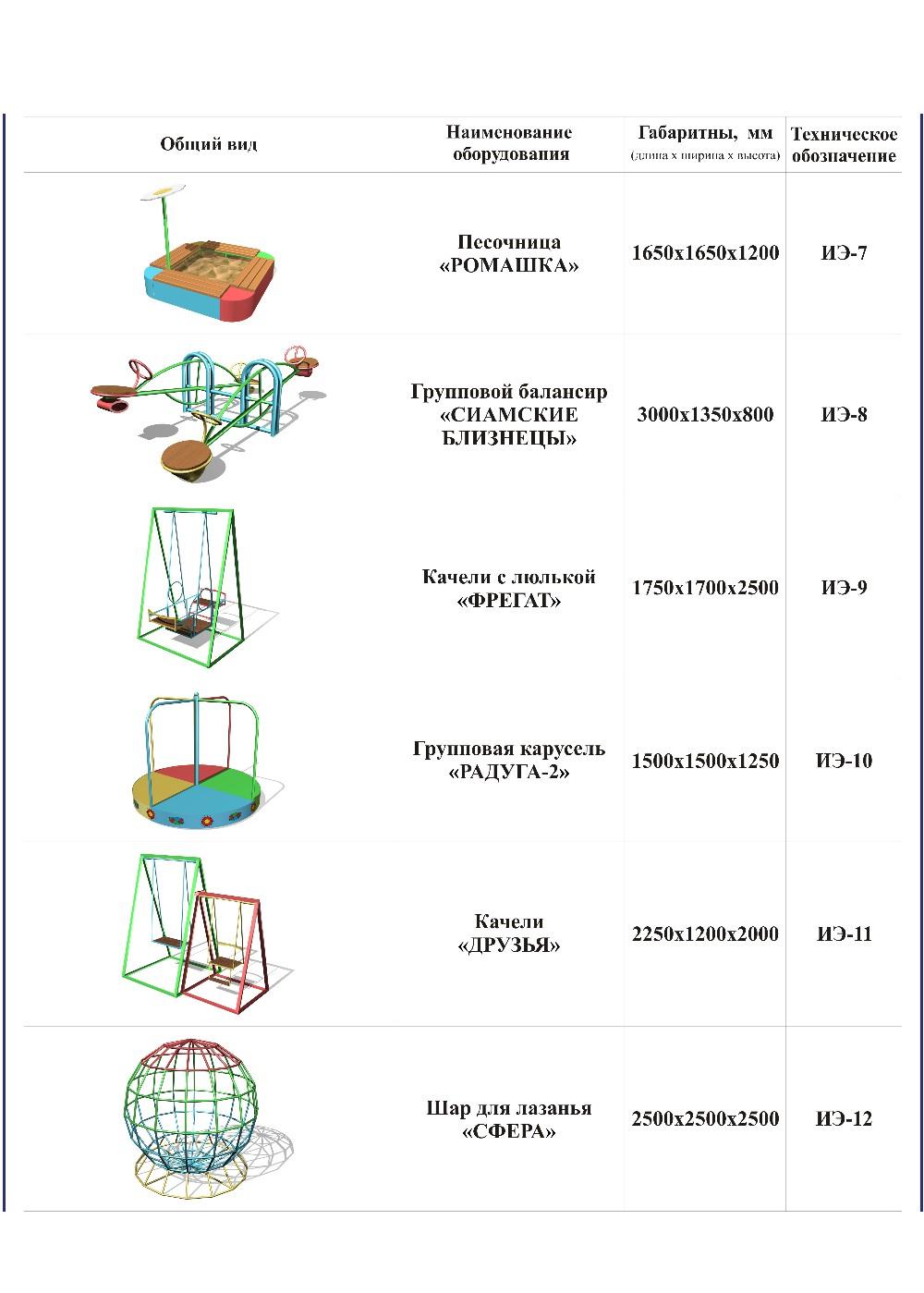 Идеи дизайна кухни-столовой